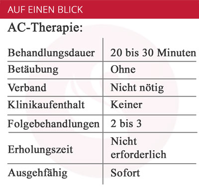 AC-Therapie bei Haarausfall