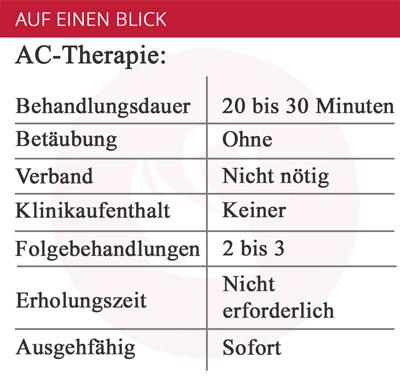 AC-Therapie bei Haarausfall