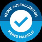 Fettabbau/Muskelaufbau Physiotherapie Basel Santewell Steinenvorstadt